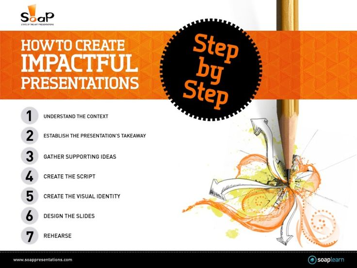 soaps-7step-guide-to-creating-impactful-presentations by SOAP Presentations via Slideshare