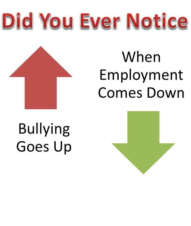 Cyber Bullying Essays (Examples)