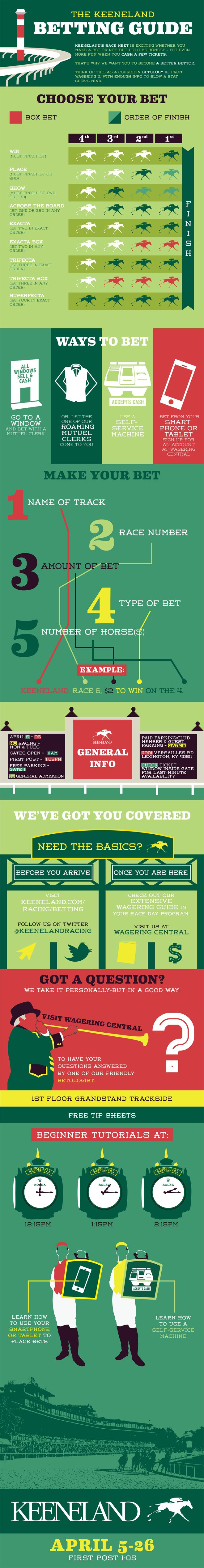 Think of this as a course in BETology 101 from Wagering U, with enough info to blow a stat geek's mind. #FortheWin