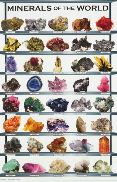 Minerals of the World Cool Rocks Geology Education Poster 24x36