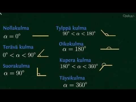 Kulma | Opetus.tv (kolme videota 1:33-2:08).