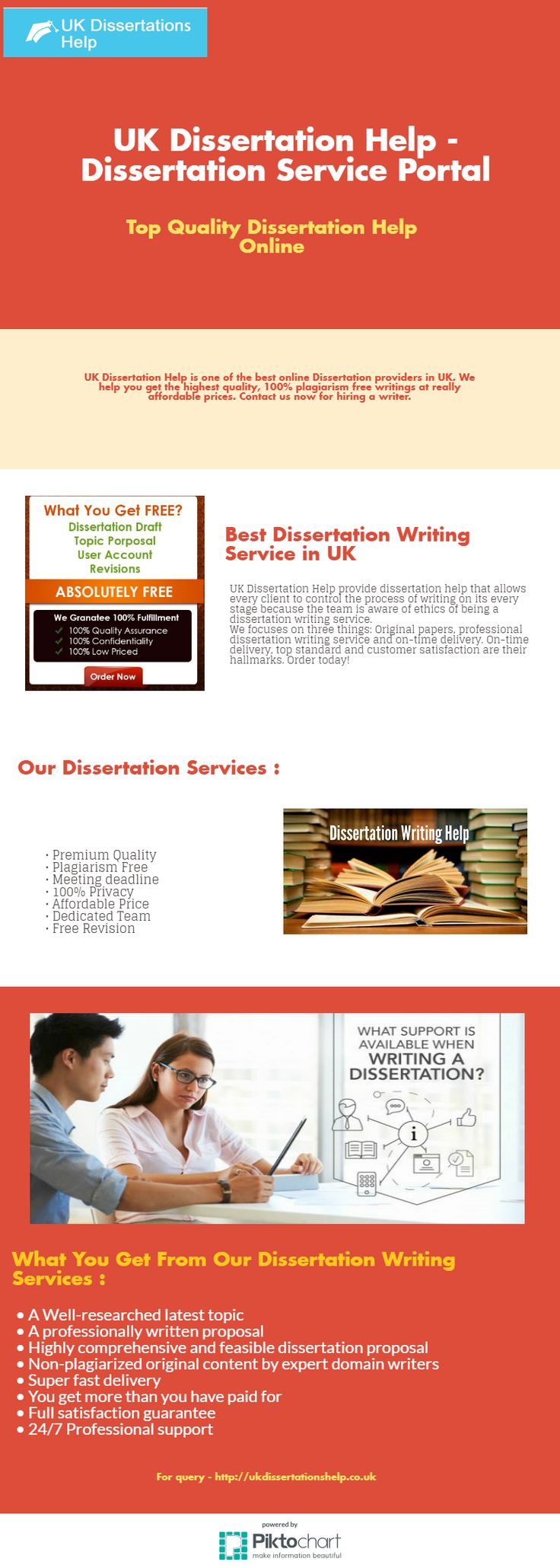 affordable dissertation writing services Affordable papers - buy cheap essays online accessing the benefits of using custom paper writing services for writing quality papers with ease order now.