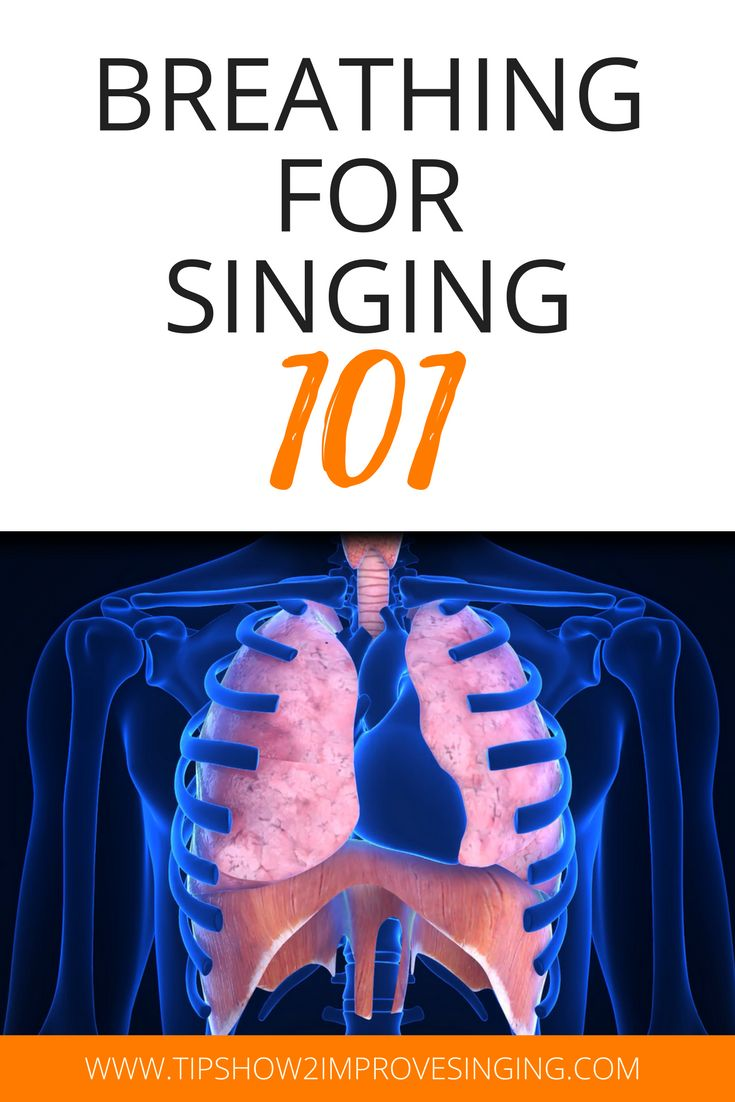 Free resource: everything you need to know about breathing for singing.