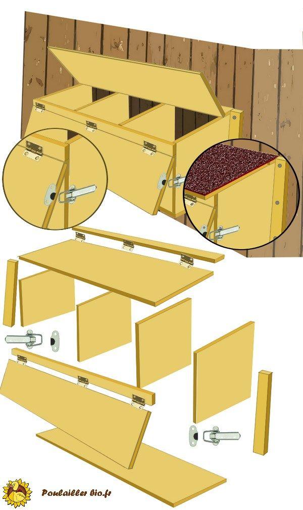 Plan d'un nichoir pondoir pour poules extérieur du poulailler