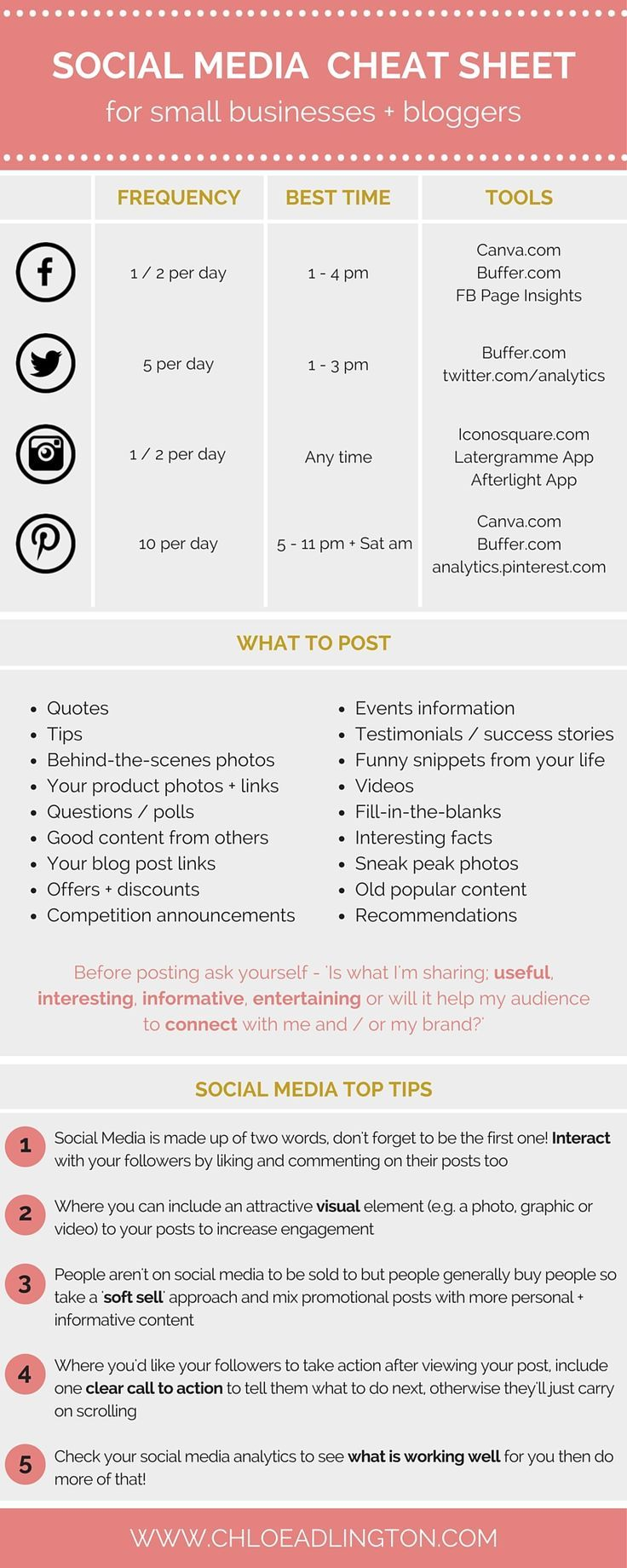 A social media cheat sheet for small businesses and bloggers - a useful infographic on what to post on social media, when and what tools to use!                                                                                                                                                                                 More…