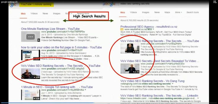 How To Rank On The First Page Of Google in 24 Hours - Rank YouTube Video...
