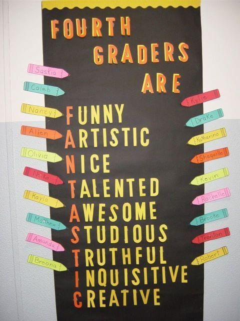 Classroom Design Ideas 4th Grade ~ Behavior bulletin board for th grade graders are