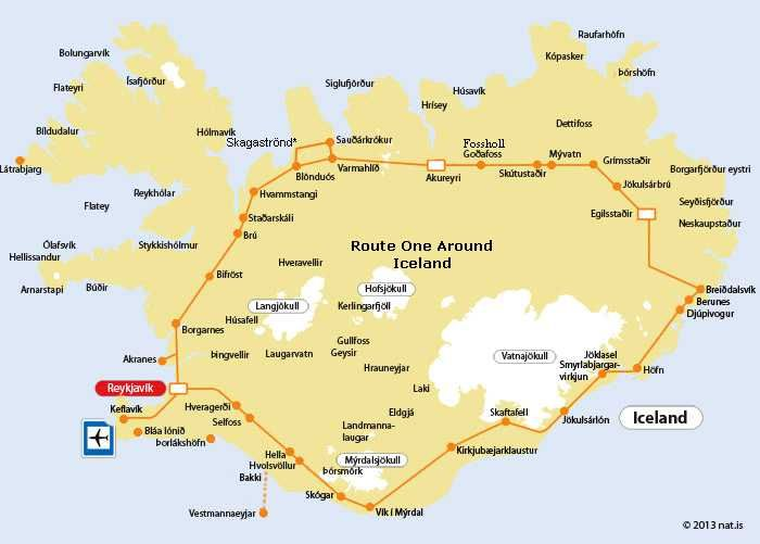 the ring road circling iceland route days
