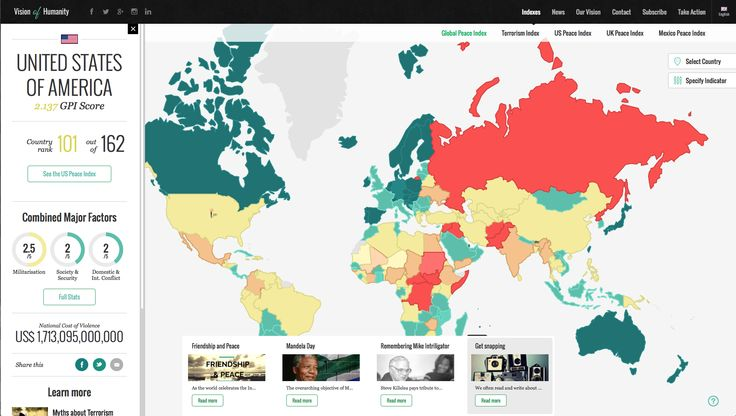 "Vision of Humanity - Global Peace Index Classic and clean dashboard view. Blends in contextual info nicely with videos and an ""our vision"" section."
