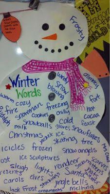 Winter Poetry! - Alliteration christmas lights, haiku snowflakes, reindeer limericks and acrostic poetrees