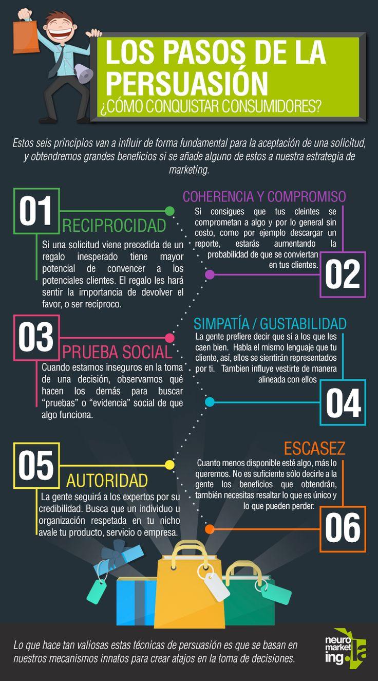 Hola: Una infografía sobreLos pasos de la Persuasión: cómo seducir a los consumidores. Vía Un saludo