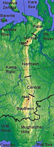 Extensão dos Montes Urais.