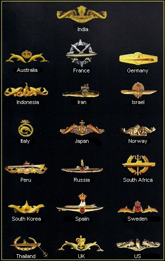 THE INDIAN NAVY'S SUBMARINE BADGE