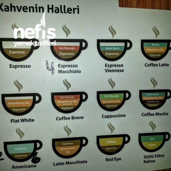 Kahvenin Halleri