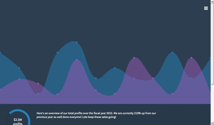 Medium is a beautiful dashboard I created for fun! I played around with Chart Js to create a beautiful line chart and spent hours on END choosing the r...