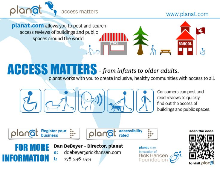 Access Matters Infographic