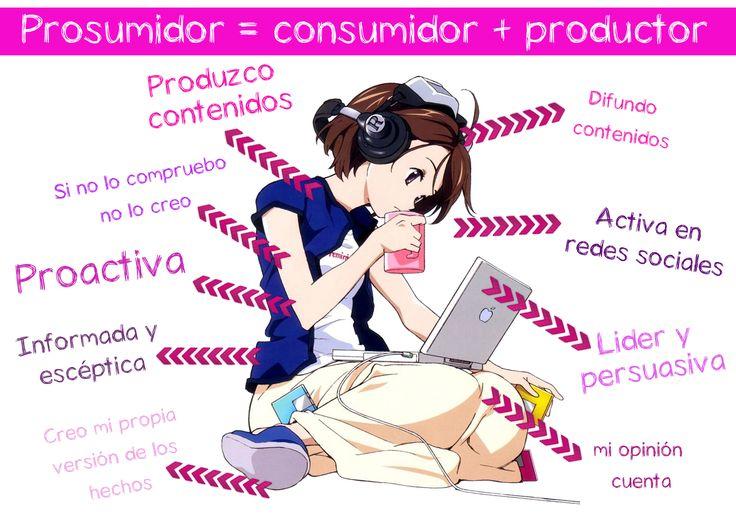 La idea de ciudadano digital de Santiago Álvareaz. Fuente https://mylifeinalpha.files.wordpress.com/2014/08/prosumer.jpg #CDigital_INTEF