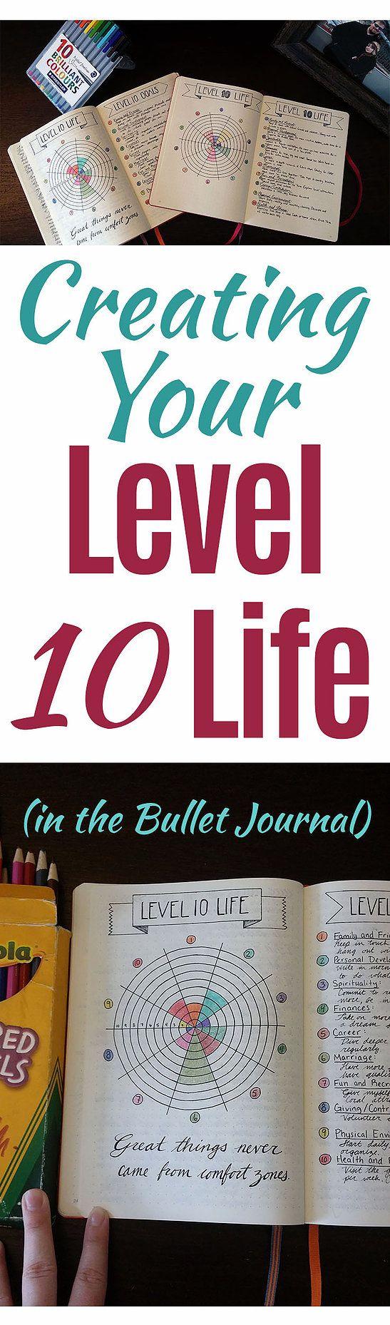 Little Coffee Fox   Inspiration Through Organization   Creating Your Level 10 Life