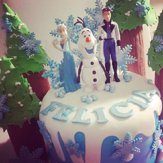 Frozen Birthday Cake Characters
