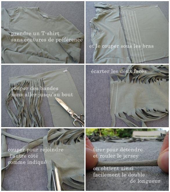 La meilleure méthode pour découper des t-shirts et réaliser des pelotes - Parfait pour fabriquer ses tapis ou sacs