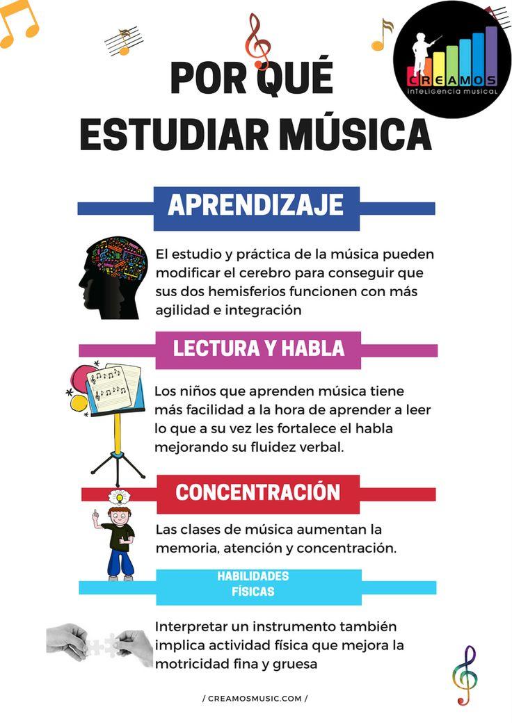 Infografía: Por qué estudiar música. Cinco áreas en el ser humano que se benefician con el aprendizaje musical.