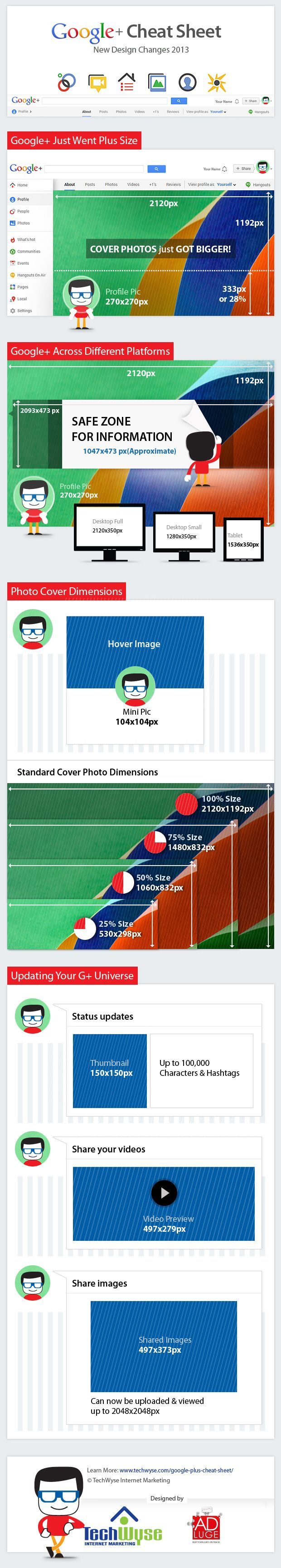 Google+ Dimensions Cheat Sheet