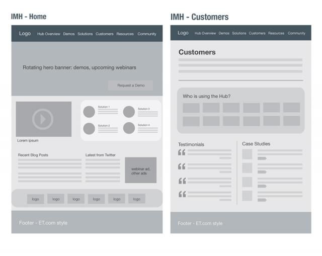 The ExactTarget Blog Design Tips: How Wireframing Can Help Your Email and Web Designs - The ExactTarget Blog