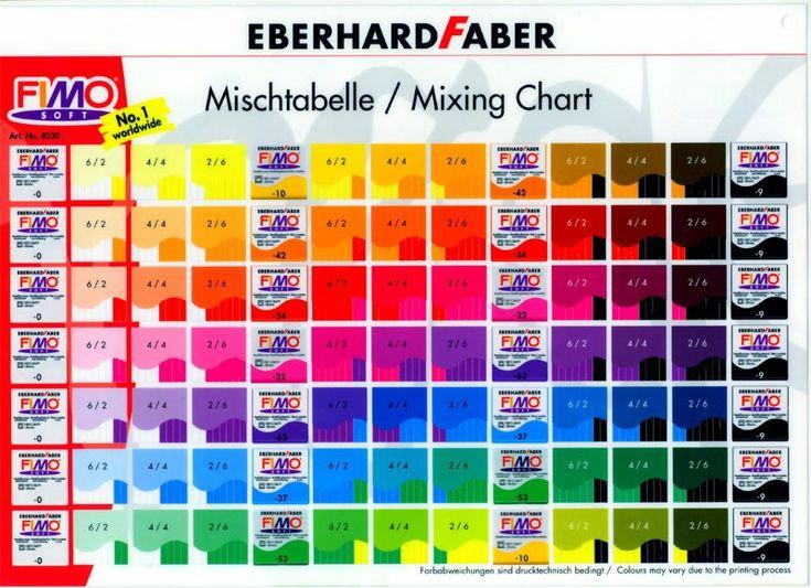 Une petite fiche que je ressors régulièrement lorsque je cherche à obtenir une couleur précise :