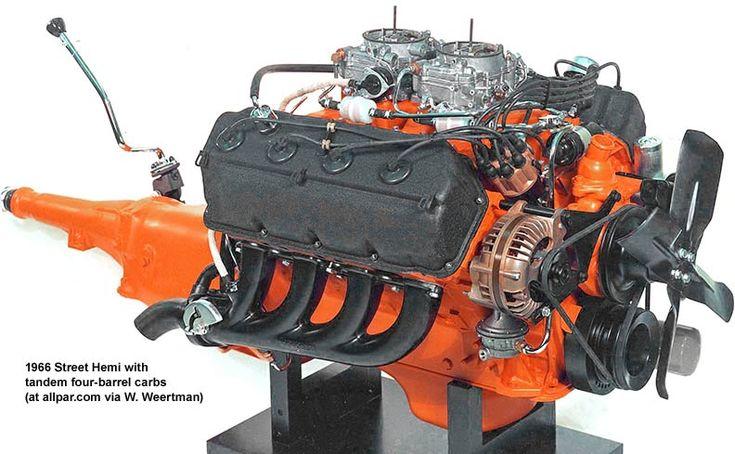 Chrysler 426 Cid Dual Quad V 8 Engine Coupled With A