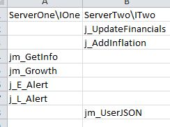 Find SQL Server Agent Jobs That Exist on One Instance and Not on Another Instance