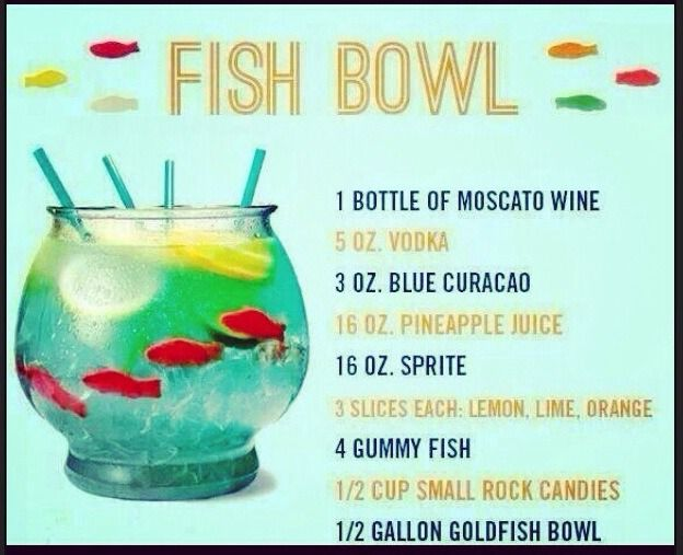 Make your own yummy alcohol fish bowl recipe 39 s for Fish bowl drink recipe