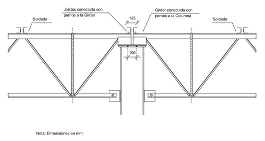 Cómo diseñar una estructura y cubrir grandes luces con el sistema constructivo Joistec®,Unión Girder a Columna