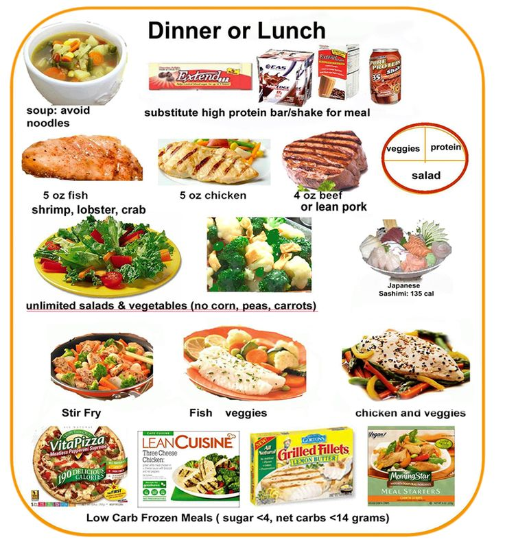 HCG Dinner or Lunch Plan