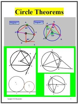 This product covers Circle Theorems comprehensively with 31 pages, 20 questions (63 including parts of questions). Detailed solutions/answers are included.All circle theorems are tested.It includes applications of Pythagoras' Theorem, calculating areas, congruent and similar triangles, angles of elevation and some questions involve proofs of circle theorems.