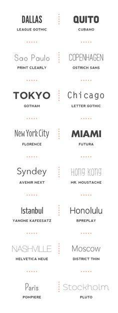 Best San Serif Fonts For Resume