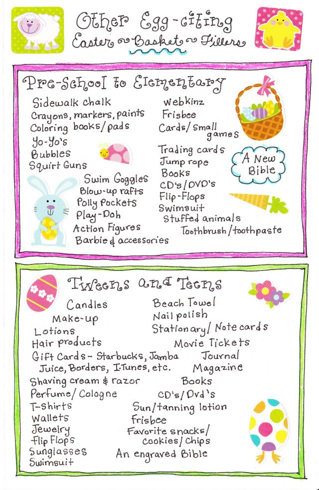 The 11 best images about easter on pinterest easter basket filler ideas negle Images