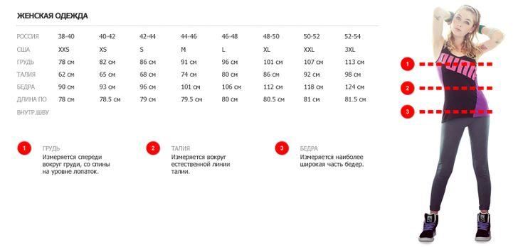 Размеры одежды на Алиэкспресс (как определить размер одежды, таблица размеров мужской, женской и детской одежды)