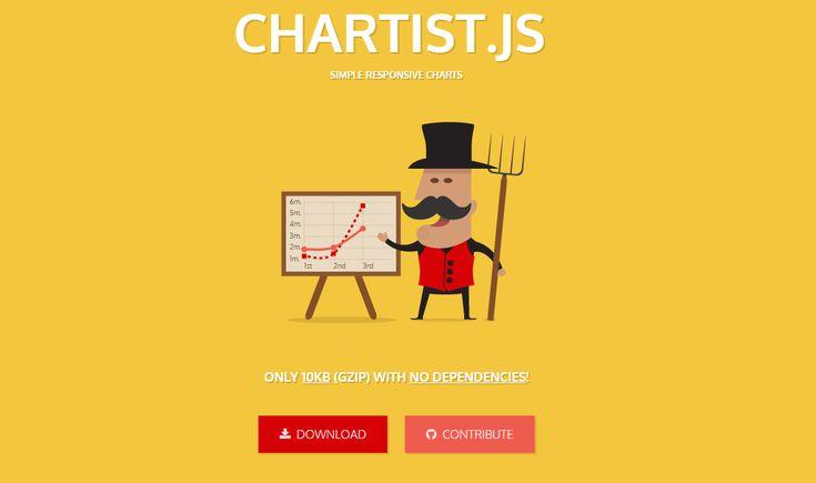 1. chartist