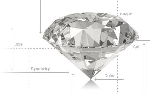 Buy loose diamonds & Design your own ring