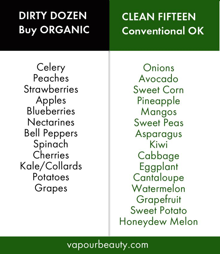 Some conventional produce is safe to eat while others should be purchased only 'Organic'.  Here is a clear list of what to buy 'Organic' and what conventional is OK.