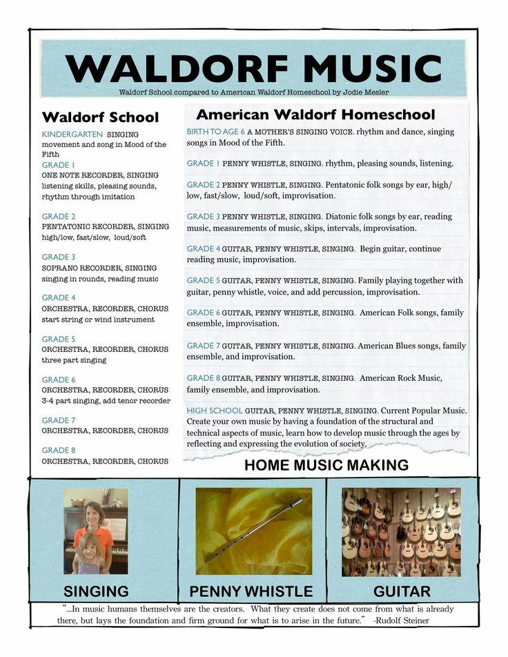 waldorf music through the grades the curriculum