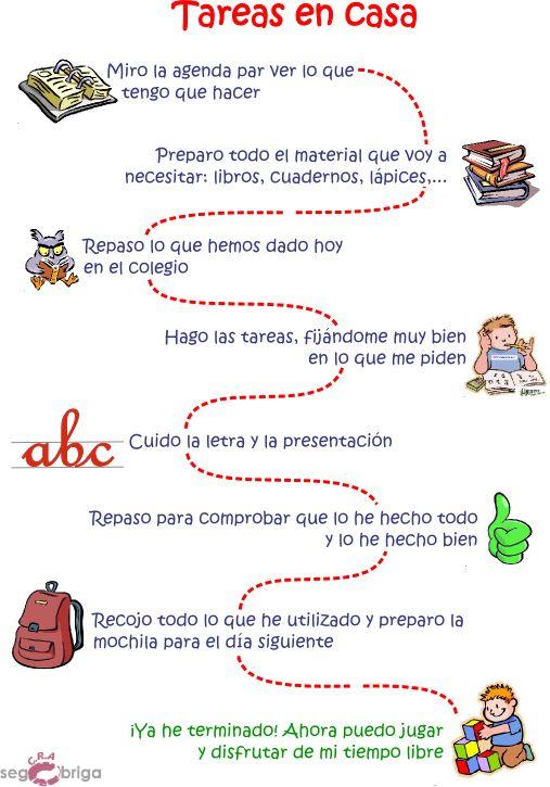 Excelente tabla de rutinas para las tareas de casa de tu #hijo