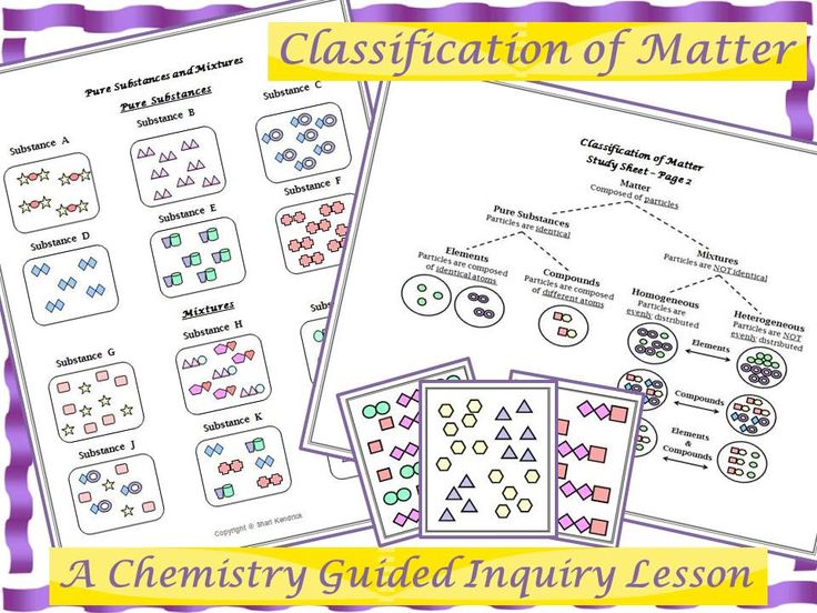 chemistry a guided inquiry free online