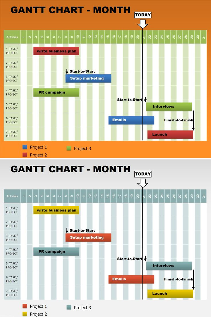 The 25 best powerpoint charts ideas on pinterest month gantt free powerpoint charts templates nvjuhfo Image collections