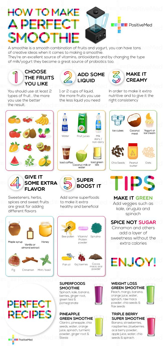 how-to-make-a-smoothie - I need to print this!