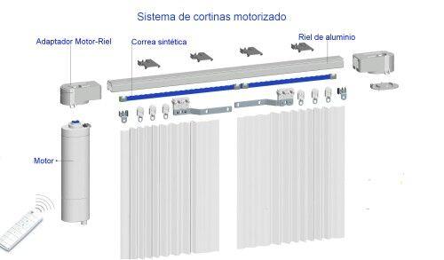 PANELES  MOTORIZADOS