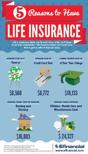 Credit Life Insurance Quotes Cool 48 Best Life Insurance Images On Pinterest  Insurance Marketing