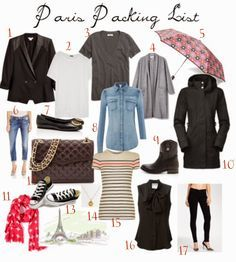 what to pack to Paris aka packing list for paris in the spring