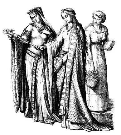 История мужской костюм 12 века