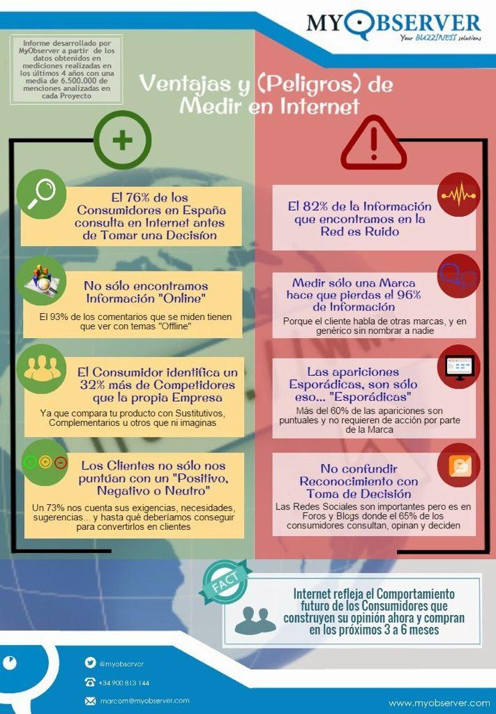 Ventajas y peligros de medir en Internet